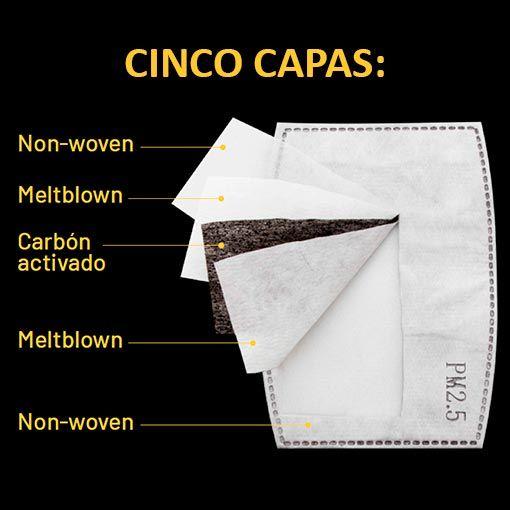 Composición 5 capas filtro mascarillas reutilizables